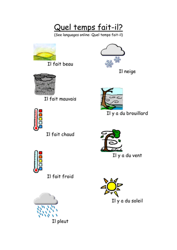Simple weather - French primary resource
