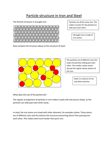 Iron and Steel Structure: PowerPoint and Handout