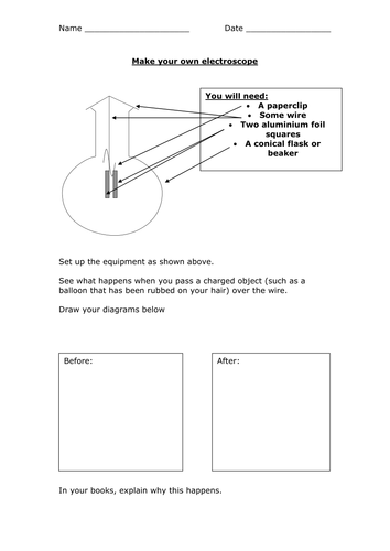 Electroscope by adw8311 | Teaching Resources