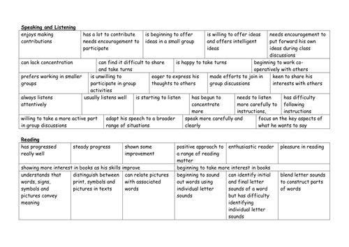 Writing school report comments nsw