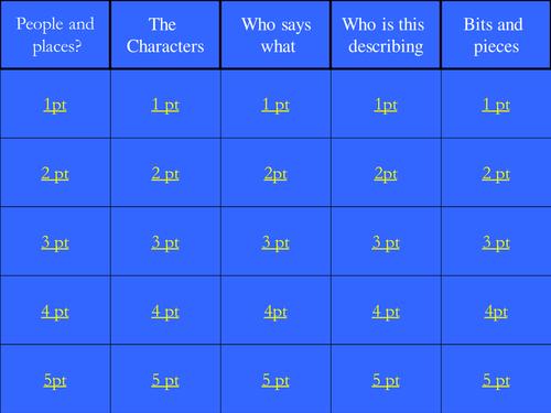 A Kestrel for a Knave (Kes): Jeopardy quiz