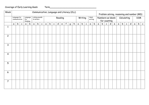 Grid to record coverage of Early Learning Goals