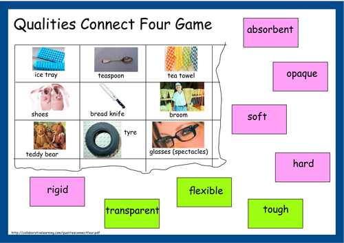 Collaborative Teaching Resources : Qualities of materials game by collaborative teaching