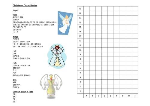 Cartoon Co-ordinates1 by johannaradcliffe - Teaching Resources - Tes