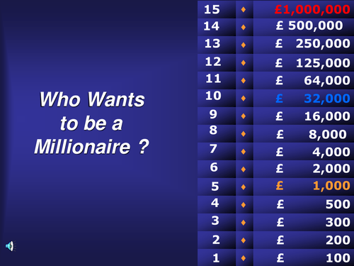 Who wants to be a millionaire by kimmybob teaching for Who want to be a millionaire template powerpoint with sound
