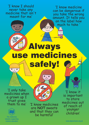 Medicine Safety Poster Ks1