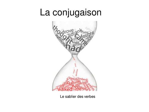 La conjugaison - recap present-past and future tenses