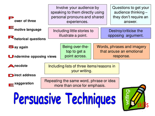 Effectiveness of persuasion tactics in adversing essay