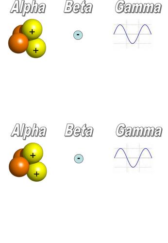 Alpha beta gamma radiation quiz