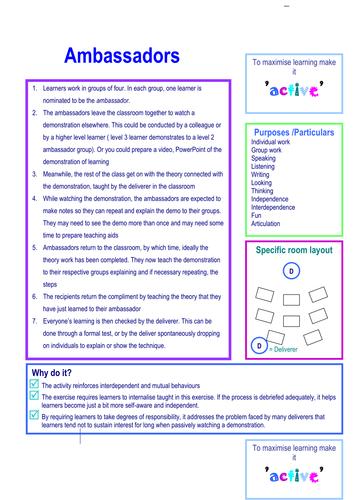 Starter/plenary activities