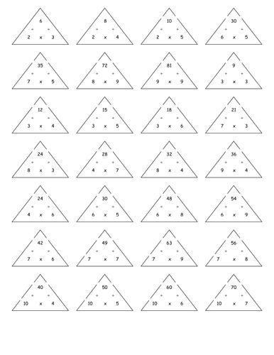 Division Worksheets : division worksheets ks2 tes Division ...