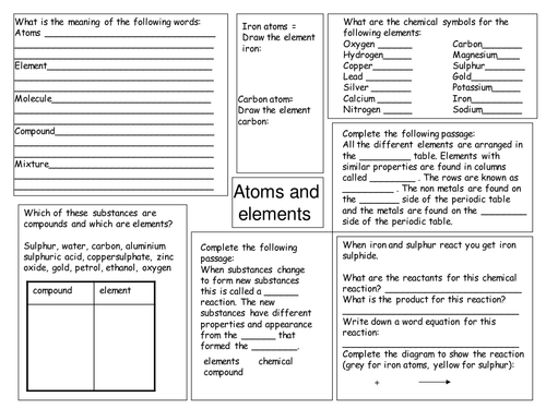 Atoms and elements revision worksheet by deb1977 Teaching – Atom Worksheets