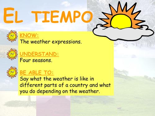 Spanish Weather - El tiempo
