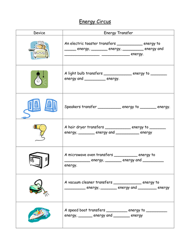 Printables Energy Transformation Worksheet energy transformation worksheet davezan printables safarmediapps