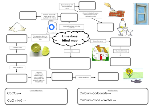 Limestone Mind Map with answers