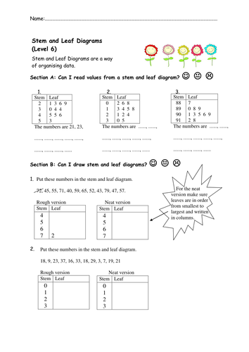 Stem and Leaf Diagrams Worksheets. by nottcl - Teaching Resources - Tes