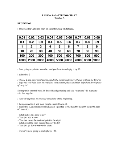 Place Value Gattegno Chart Ks2 Ks3 Lesson Plan By Louordman