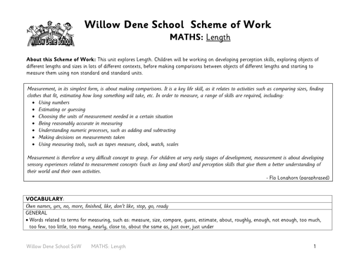 Maths Schemes of Work for children with SLD