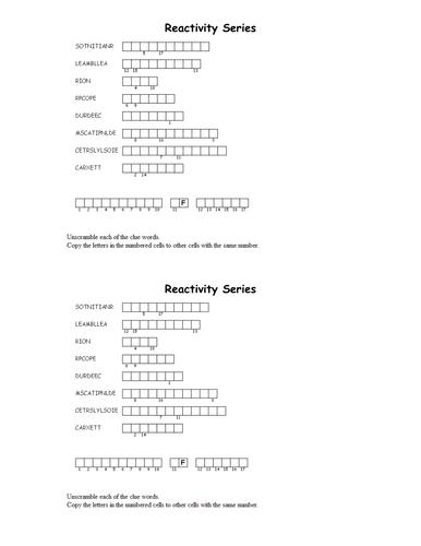 Reactivity Series Puzzle KFB