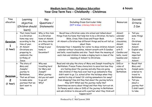 Worksheet. Year One Medium Term Plan  Christianity  Christmas by