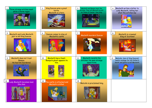 Shakespeare Macbeth Plot Using The Simpsons Images By Wonderkid