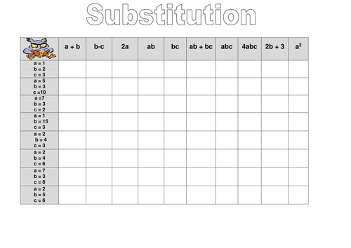 Worksheet Substitution Worksheet substitution worksheet by mrbartonmaths teaching resources tes doc preview resource