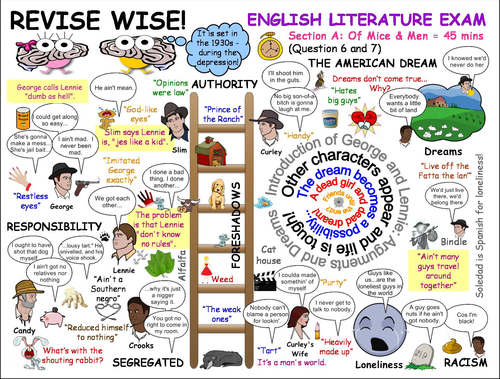 Classroom Revision Ideas ~ Revision mat lord of the flies by william golding