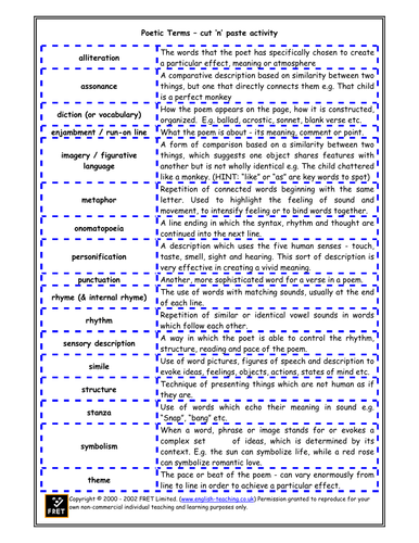 Poetry Definitions Worksheet : Poetic terms cut n paste activity and glossary by