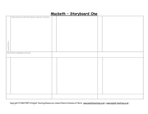 Macbeth by William Shakespeare Worksheet Pack by TesEnglish – Shakespeare Worksheets