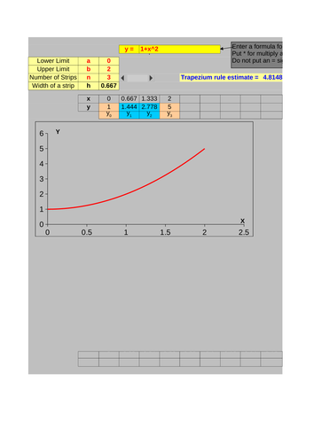 how to find height for trapezium rule