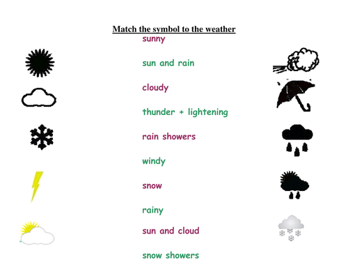 Weather Symbols By Rebuckley Teaching Resources Tes