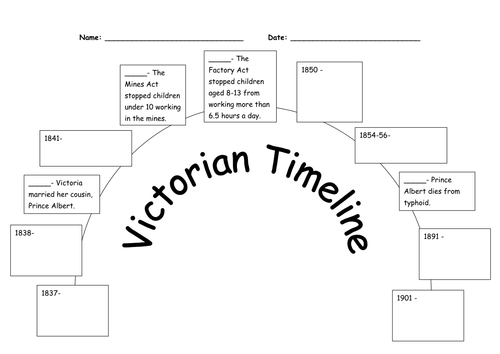 Victorian Timeline Worksheet by gemraroloz Teaching Resources TES – Timeline Worksheet
