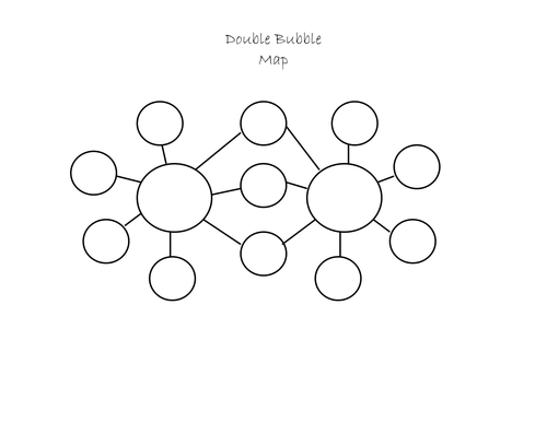 thinking maps double bubble template - blank thinking map template for critcial thinking by