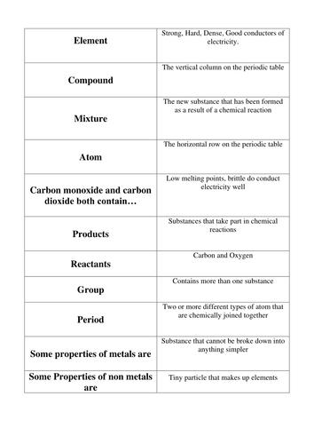 Wordsort/cut & stick activity 8E, 8F Y8 chemistry