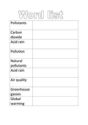 Environment:  Keywords Table