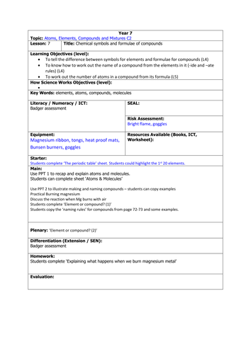 Chemical symbols & formulae HT