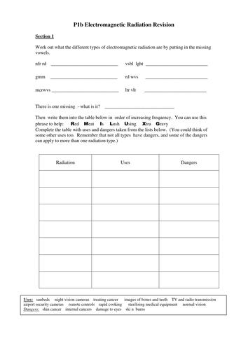 P1b Electromagnetic Radiation Worksheet   Teaching Resources
