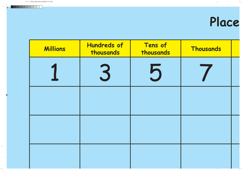 Place Value Chart By Laurenclare Teaching Resources Tes