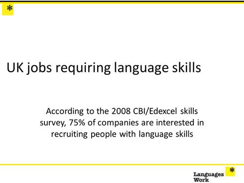 Yr 9 Spanish Job Adverts