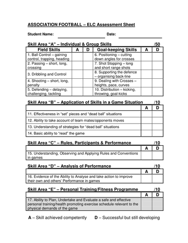 Assessment Sheets For 11 Sports By Beachman0274 Teaching