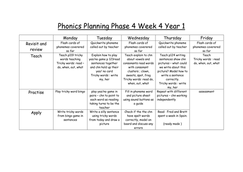 Letters And Sounds Phonic Planning Template