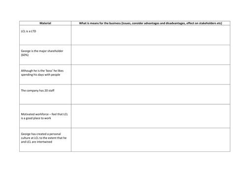 OCR GCSE Business Studies Flashcards - Cram.com