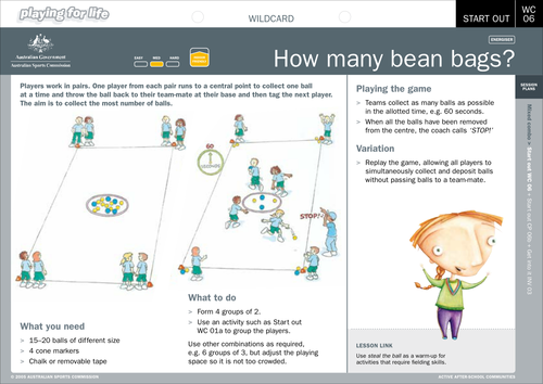 Sporting Activity Cards By Isaacreedy45 Teaching Resources