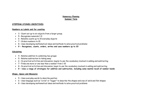 Reception Numeracy MTP Summer Term by kaw87 - Teaching Resources - Tes