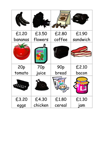 Food price cards
