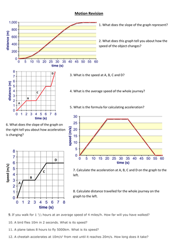 speed and acceleration graphs by eleanorvickers - teaching resources
