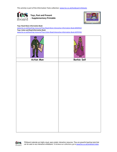 Toys Past/ Present - Label and Caption Template