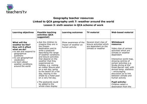 Teachers tv weather around the world by teachers tv teaching teachers tv weather around the world by teachers tv teaching resources tes gumiabroncs Images