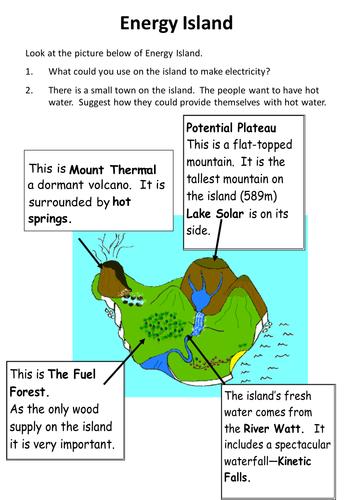 Island Teaching Jobs