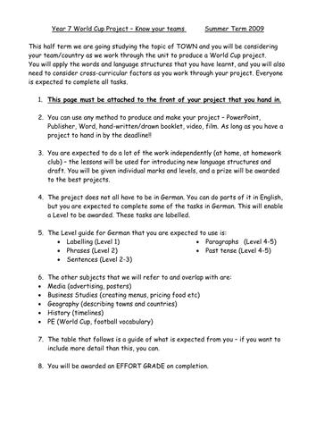 essay descriptive format best friend pdf